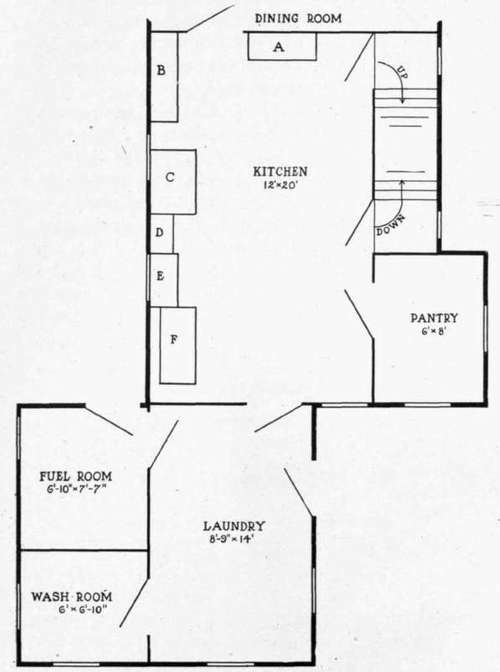Farm House Style Houseplans - Chatham Design Group House Plans