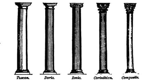Specimens Of Columns The Different Orders Grecian Architecture