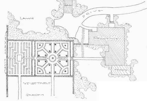 Gallery For White House Vegetable Garden Layout