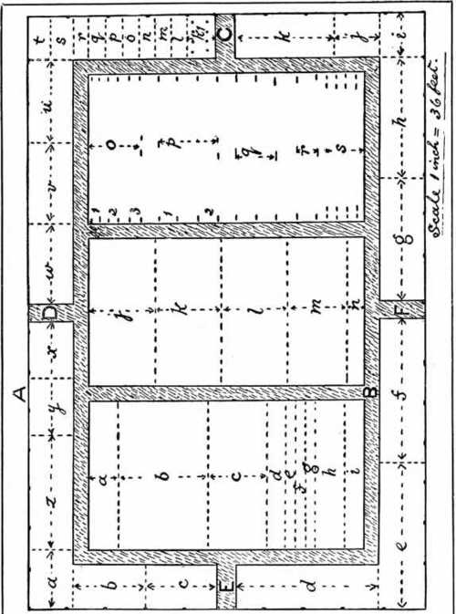 Plan For A Vegetable Plot Of Half Acre Size