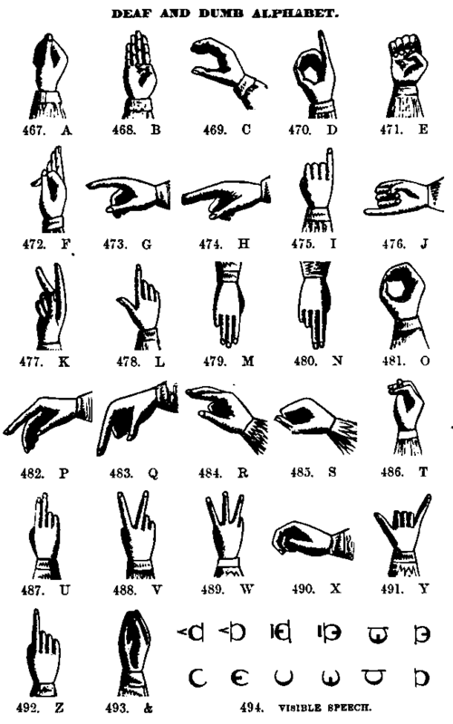 Sign Language dgree courses