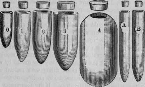 The-Shapes-of-suppositories-pessaries-an