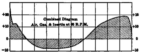 blast furnace diagram