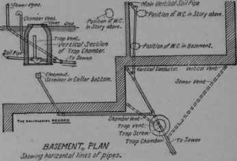 Cause of stoppage on a house drain for Whole house plumbing trap