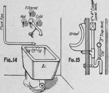 Part Iv Hot Water And Filtered Water Systems