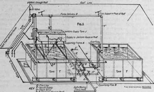 Toilet Construction Drawing : Part ii enumeration and description of fixtures local