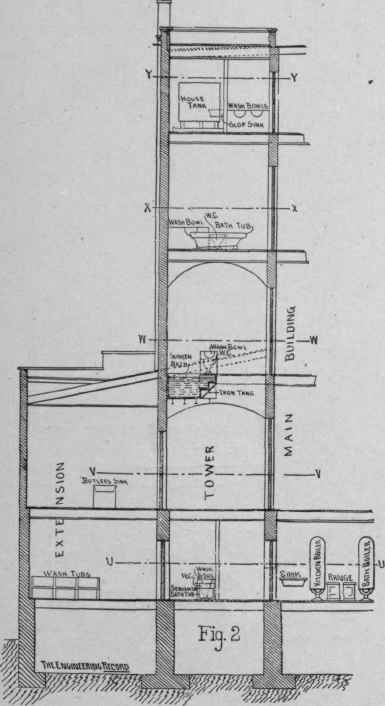 Plumbing in a new york city residence for Second floor bathroom plumbing diagram