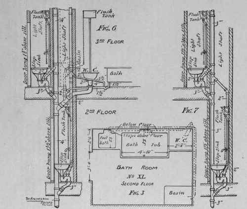 Plumbing Of Residences Drainage And Water Supply Of A