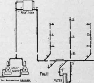 Part III Toilet Rooms And Details Op Brasswork
