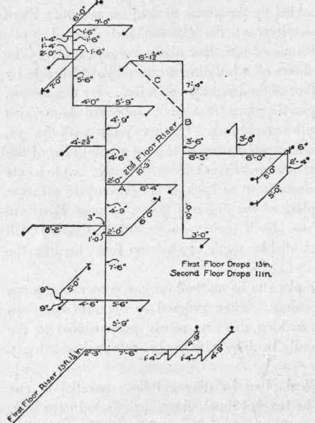 Gas piping part 2 diagram of gaspipe lines ccuart Image collections