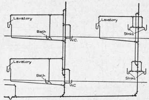 House Waste Plumbing Diagram Wiring Circuit