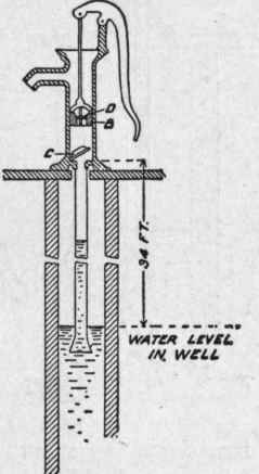 how to make a deep well hand from plumbing parts