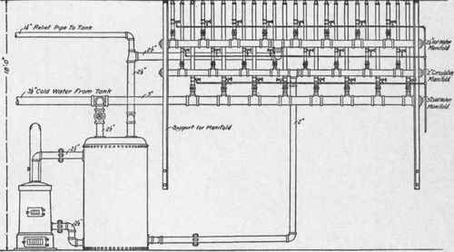 Examples of new method plumbing details for Plumbing plans examples
