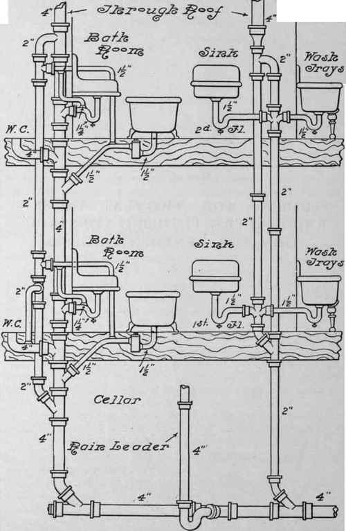 Plumbing house luke buckley design blog plumbing for Household plumbing design