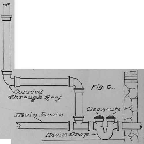 Construction notes 2011 for Whole house plumbing trap