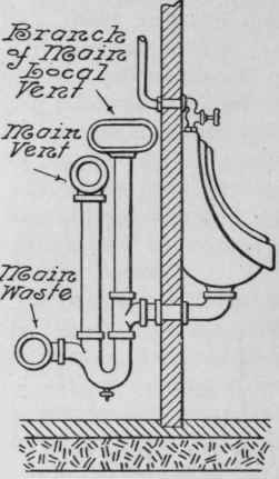Urinals for public toilet rooms Mixing Valve Piping Diagram urinal piping layout Vacuum Breaker Piping Diagram