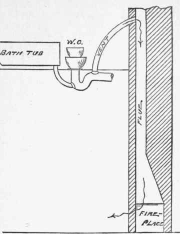 By passes in trap ventilation etc part 4 for Whole house plumbing trap