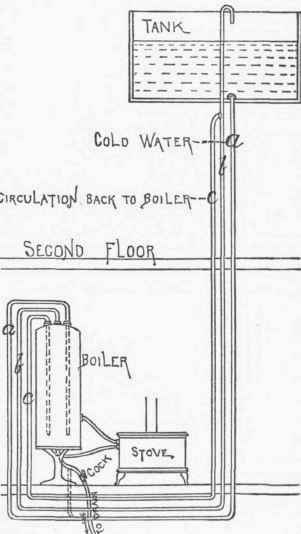 Hot-Water-Circulation-When-Pipes-From-Boiler-Pass-104.jpg