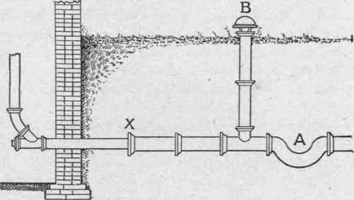 house drainage 4