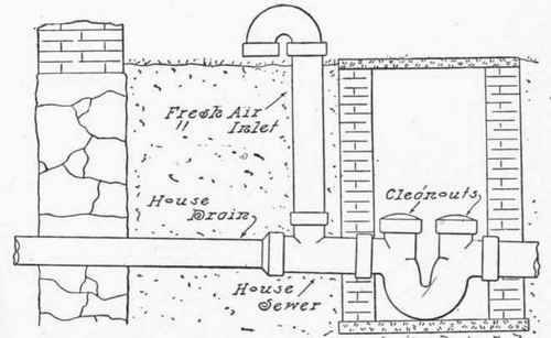 Chapter xii main trap and fresh air inlet the main trap when located on house sewer ccuart Image collections