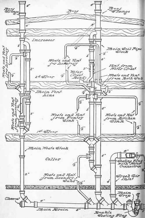 chapter xii main trap and fresh air inlet