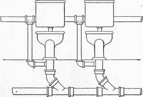 water closets part 4