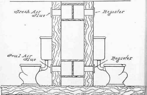 A Common Method Of Ventilating Public Toilet Rooms