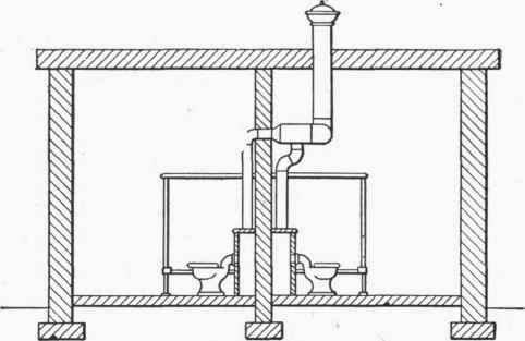 Local Ventilation For Comfort Station Or Similar Toilet Building