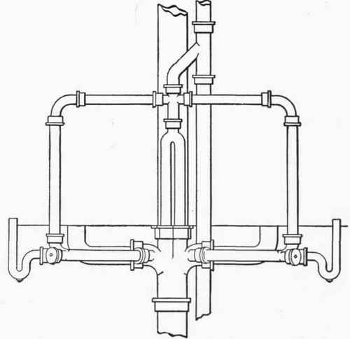 Chapter xvii modern improved plumbing connections
