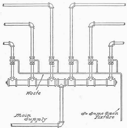 Fig. 253. Keyboard.  sc 1 st  Chest of Books & Hot And Cold Water Supply. Part 2