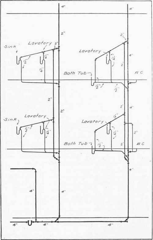 Drawing For The Plumber Continued – Residential Plumbing Plan