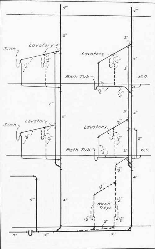 Single Line Elevation Showing Changes On Old Plumbing System