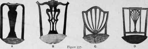 Types Of Chair Backs.
