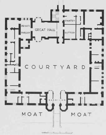 Chapter iv the plan of the early tudor house for Tudor mansion floor plans