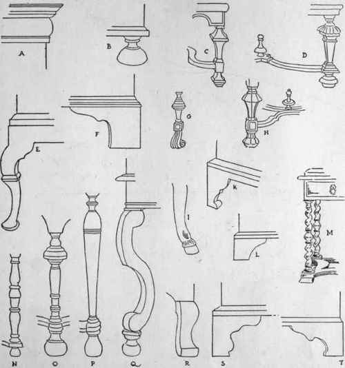 Details Of Feet, Legs And Mouldings Characteristic Of William And Mary  Period.