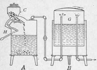 Types of acetylene generators diagram of a carbide to water acetylene gas generator publicscrutiny Image collections