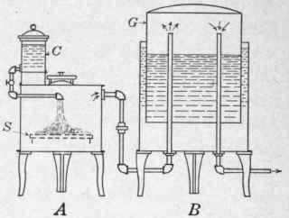 types of acetylene generators. Black Bedroom Furniture Sets. Home Design Ideas