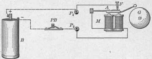 wiring diagram for electric door bell wiring image electric signals on wiring diagram for electric door bell