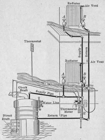 Hydronics - Wikipedia, the free encyclopedia