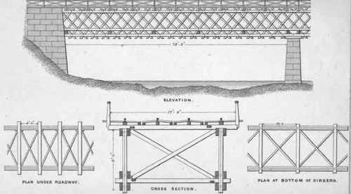 Wooden Bridges, Viaducts, Etc. Part 3