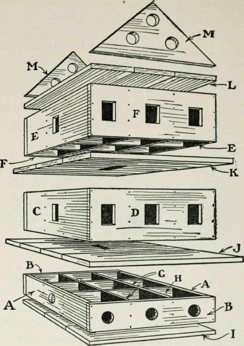 How To Make A House A Home | Euffslemani.com