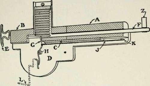 how to own a machine gun