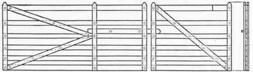 Build Your Own Wooden Farm Gates With Our Free Plans