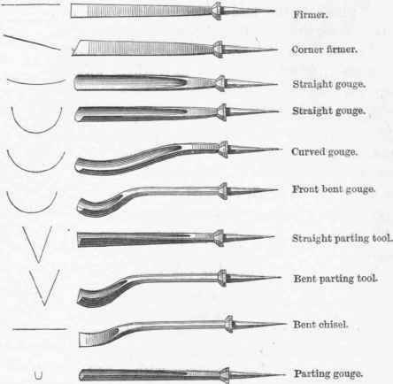 wood carving tools names