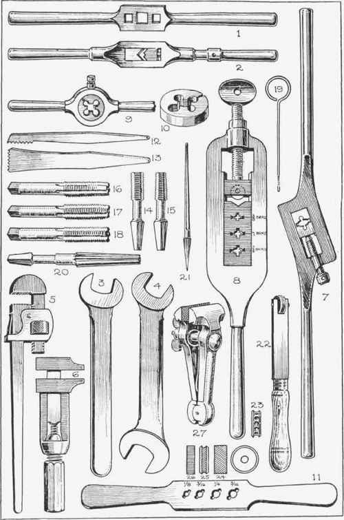 Unique Woodwork Old Wood Working Tools PDF Plans
