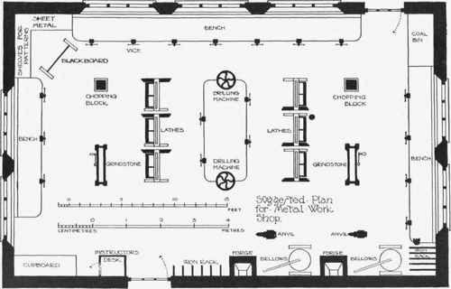 The metalworking shop for Metal shop house plans