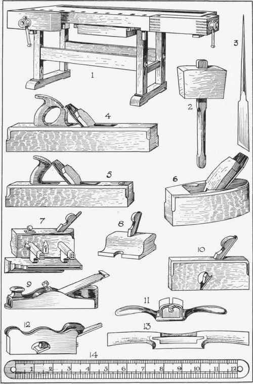 Original What Are The Different Types Of Woodworking Hand Plane