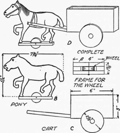 How to make a pony and cart how to make a pony and cart 240 ccuart Choice Image