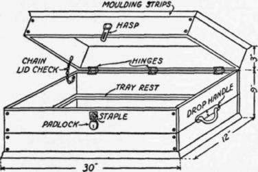 Make tool cabinet