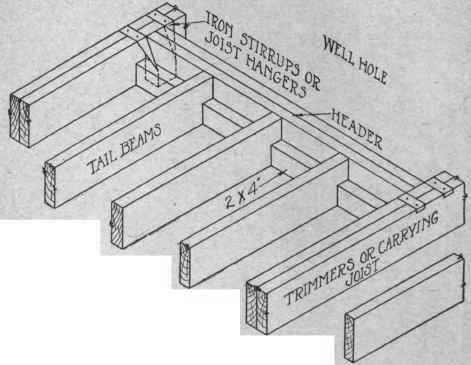 11 bridging for Floor joist bridging
